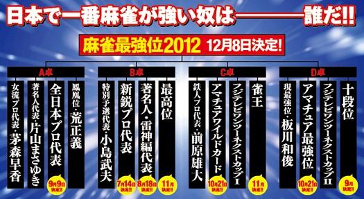 麻雀最強戦2012トーナメント表