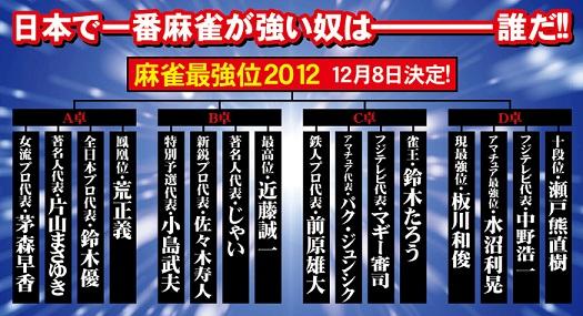 麻雀最強戦2012決勝トーナメント表