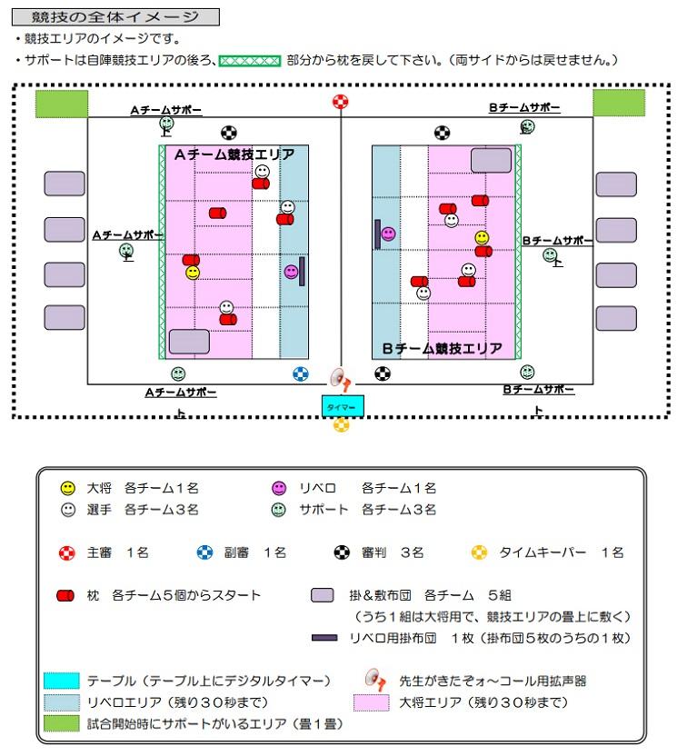 makura_rule01