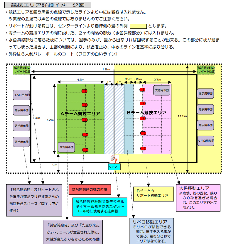 makura_rule02