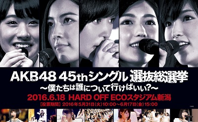 第8回AKB48選抜総選挙
