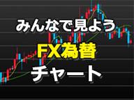 【雇用統計ナイト】FX為替チャート