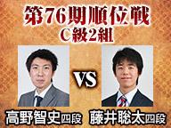 【将棋】第76期順位戦 C級2組 高野智史四段 vs 藤井聡太四段