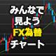 みんなで見ようFX為替チャート 1月14日~17日
